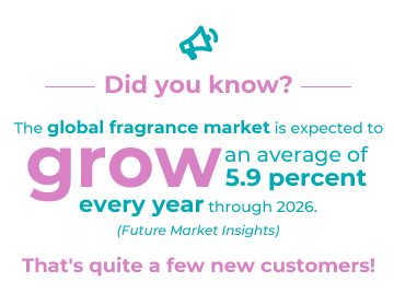 The global fragrance market is expected to grow an average of 5.9 percent every year through 2026.